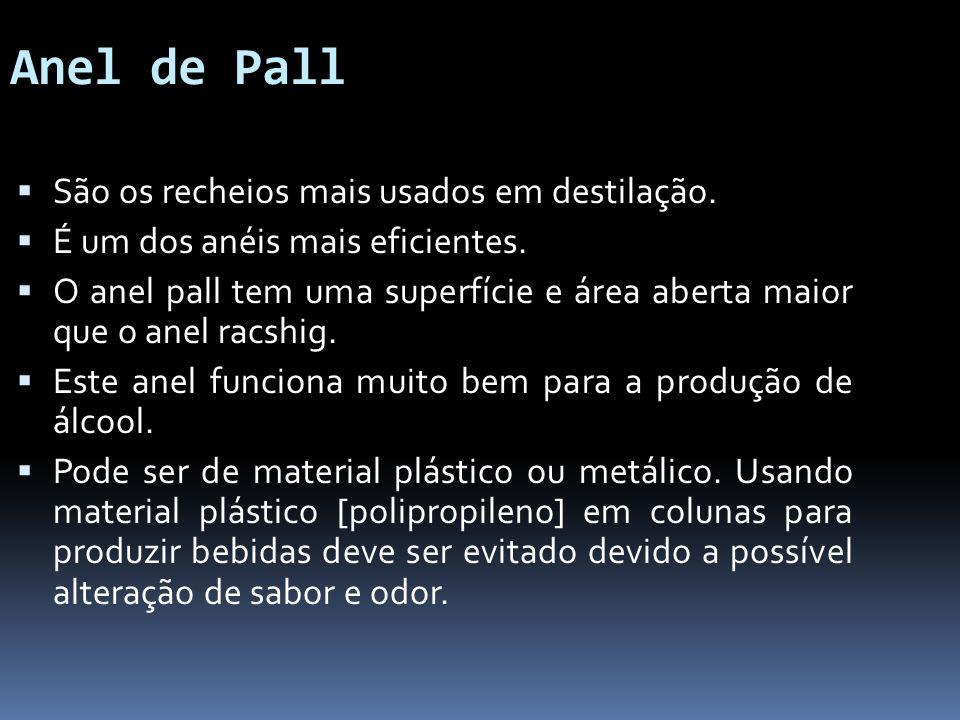Anel de Pall São os recheios mais usados em destilação. É um dos anéis mais eficientes. O anel pall tem uma superfície e área aberta maior que o anel