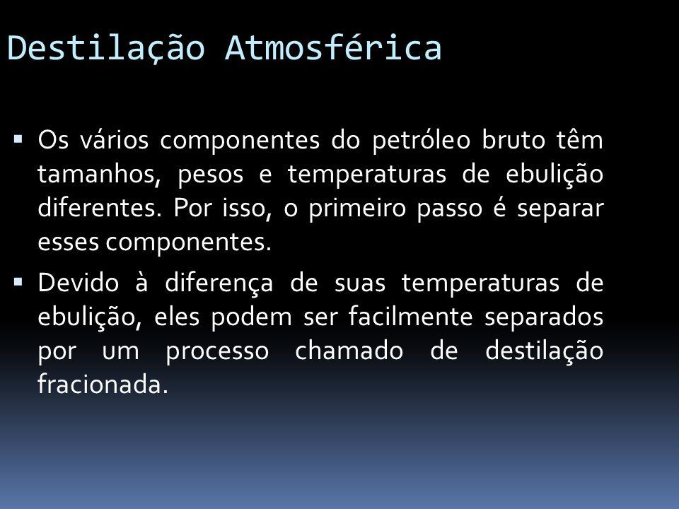 Destilação Atmosférica Os vários componentes do petróleo bruto têm tamanhos, pesos e temperaturas de ebulição diferentes. Por isso, o primeiro passo é