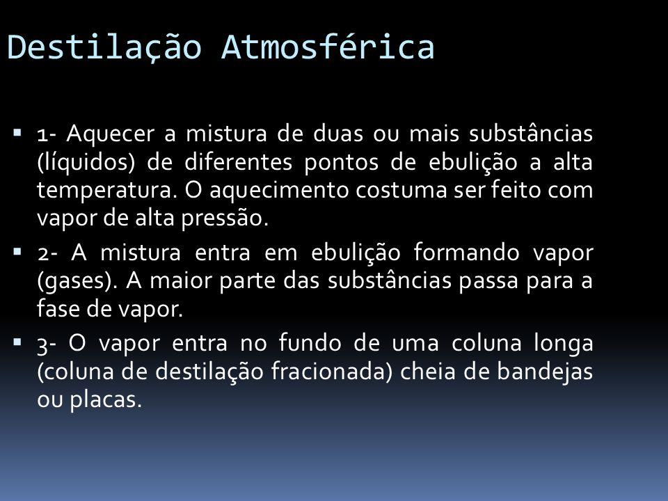 Destilação Atmosférica 1- Aquecer a mistura de duas ou mais substâncias (líquidos) de diferentes pontos de ebulição a alta temperatura. O aquecimento