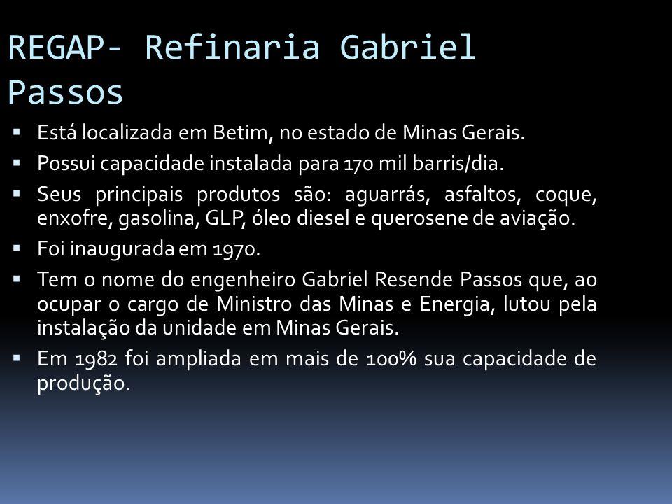 REGAP- Refinaria Gabriel Passos Está localizada em Betim, no estado de Minas Gerais. Possui capacidade instalada para 170 mil barris/dia. Seus princip