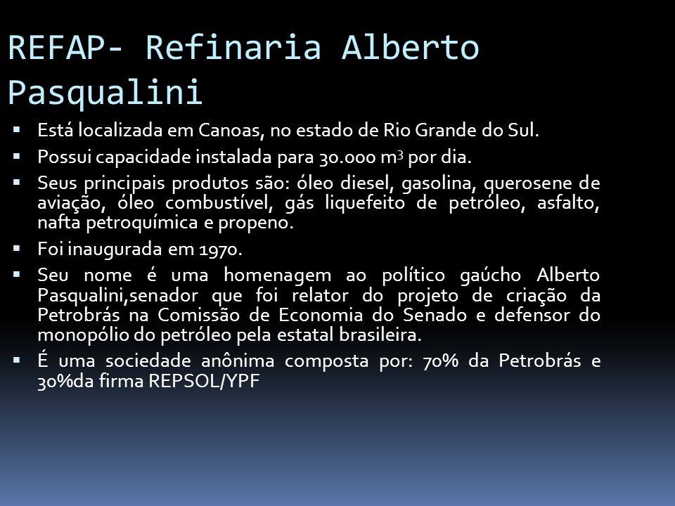 REFAP- Refinaria Alberto Pasqualini Está localizada em Canoas, no estado de Rio Grande do Sul. Possui capacidade instalada para 30.000 m 3 por dia. Se