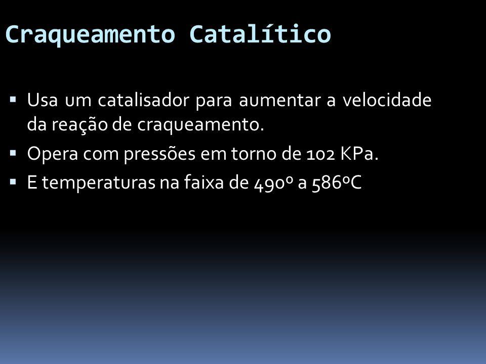 Craqueamento Catalítico Usa um catalisador para aumentar a velocidade da reação de craqueamento. Opera com pressões em torno de 102 KPa. E temperatura