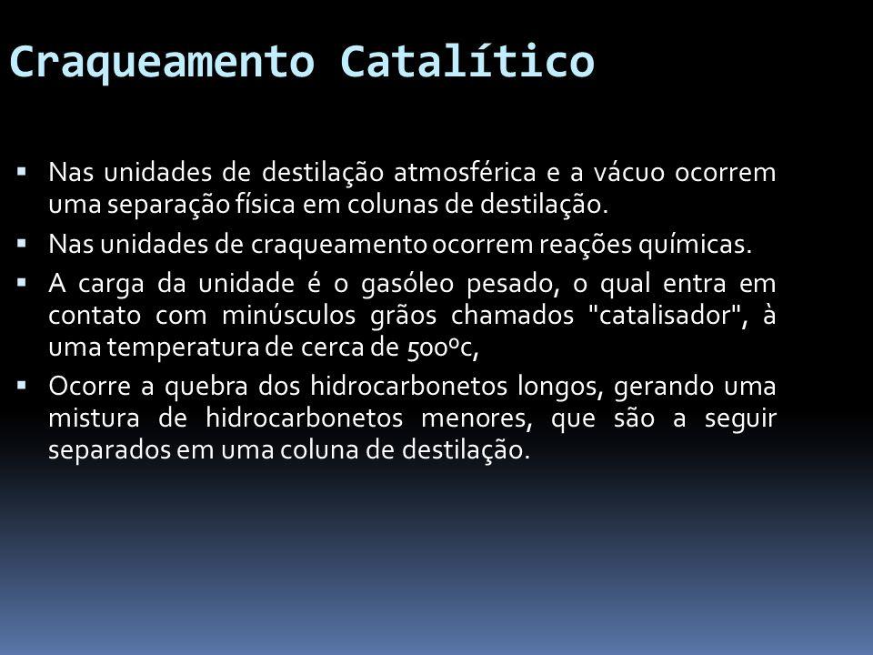 Craqueamento Catalítico Nas unidades de destilação atmosférica e a vácuo ocorrem uma separação física em colunas de destilação. Nas unidades de craque