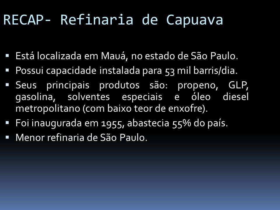 RECAP- Refinaria de Capuava Está localizada em Mauá, no estado de São Paulo. Possui capacidade instalada para 53 mil barris/dia. Seus principais produ