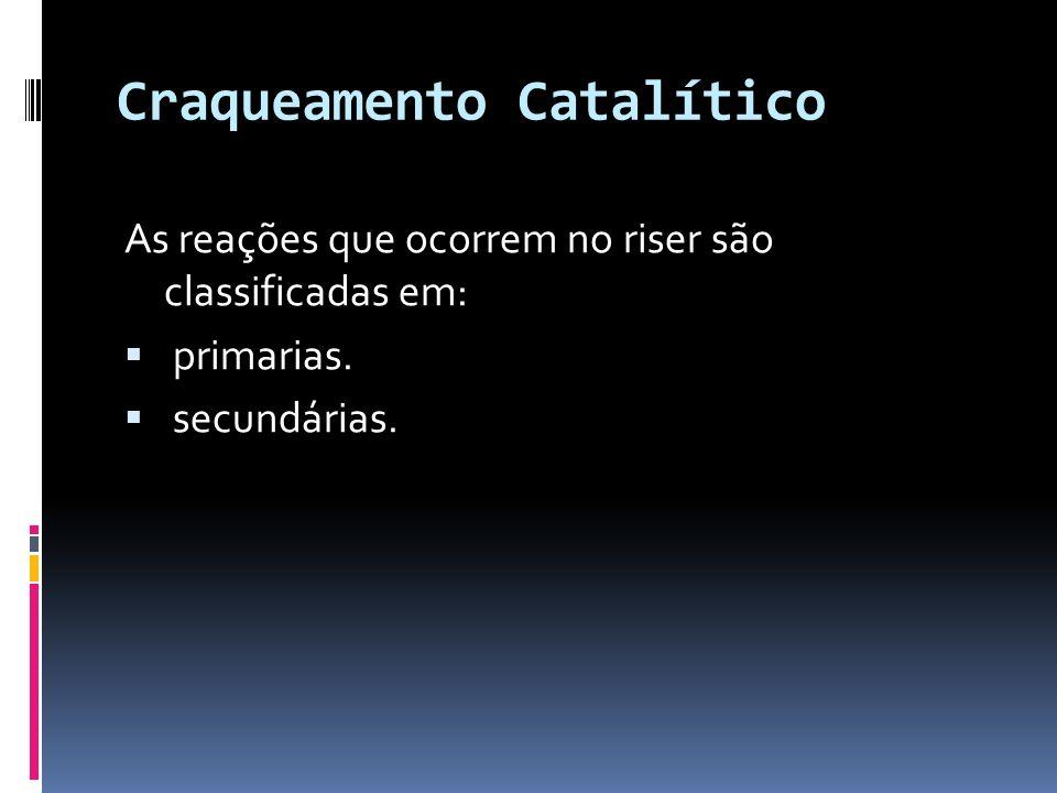 Craqueamento Catalítico As reações que ocorrem no riser são classificadas em: primarias. secundárias.