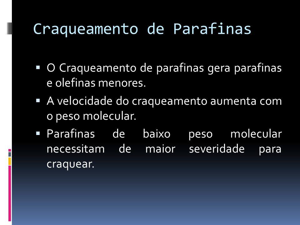 Craqueamento de Parafinas O Craqueamento de parafinas gera parafinas e olefinas menores. A velocidade do craqueamento aumenta com o peso molecular. Pa