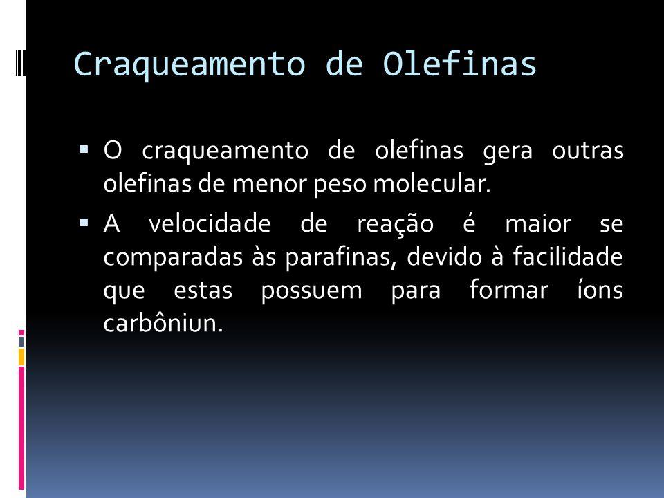 Craqueamento de Olefinas O craqueamento de olefinas gera outras olefinas de menor peso molecular. A velocidade de reação é maior se comparadas às para