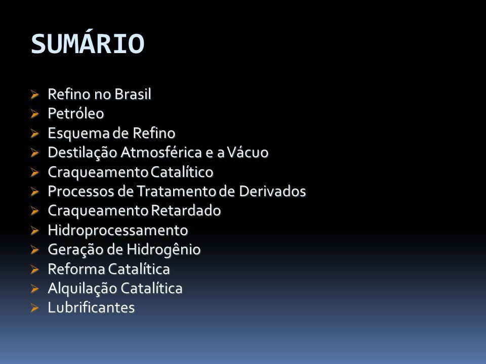 SUMÁRIO Refino no Brasil Refino no Brasil Petróleo Petróleo Esquema de Refino Esquema de Refino Destilação Atmosférica e a Vácuo Destilação Atmosféric
