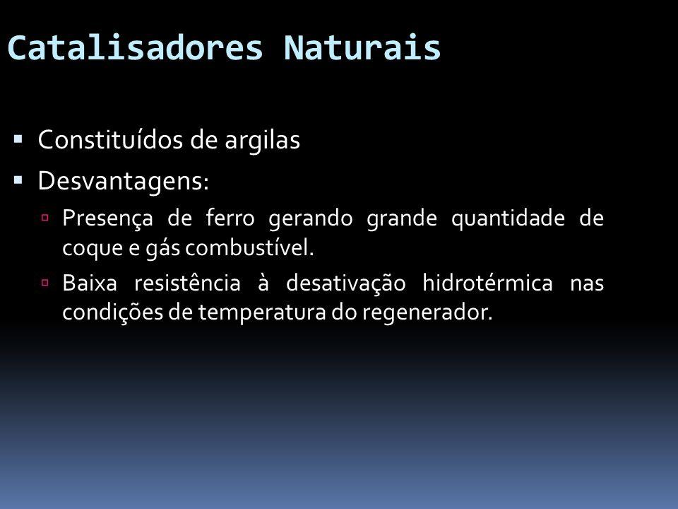 Catalisadores Naturais Constituídos de argilas Desvantagens: Presença de ferro gerando grande quantidade de coque e gás combustível. Baixa resistência