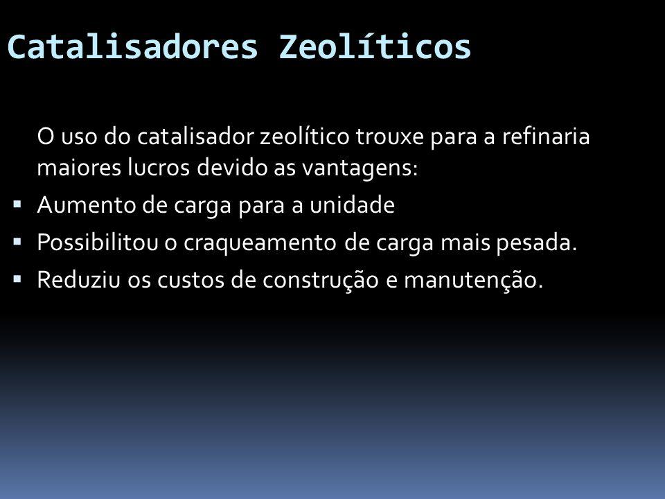 Catalisadores Zeolíticos O uso do catalisador zeolítico trouxe para a refinaria maiores lucros devido as vantagens: Aumento de carga para a unidade Po
