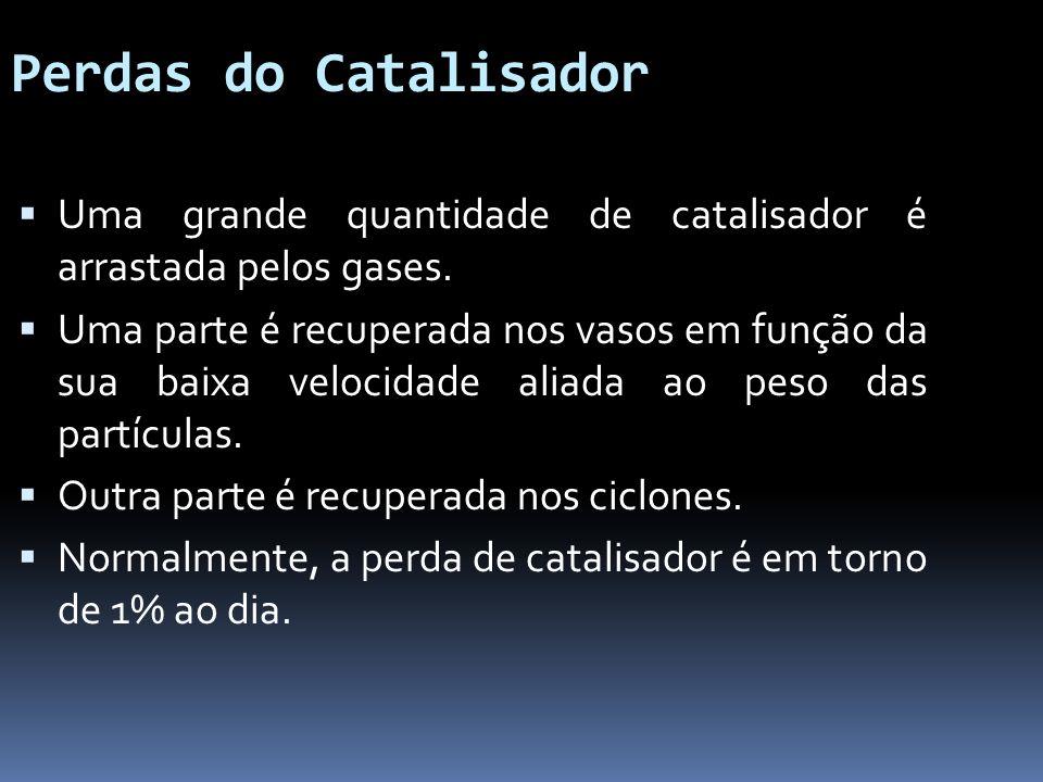 Perdas do Catalisador Uma grande quantidade de catalisador é arrastada pelos gases. Uma parte é recuperada nos vasos em função da sua baixa velocidade
