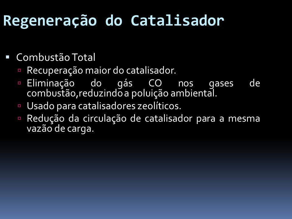Regeneração do Catalisador Combustão Total Recuperação maior do catalisador. Eliminação do gás CO nos gases de combustão,reduzindo a poluição ambienta