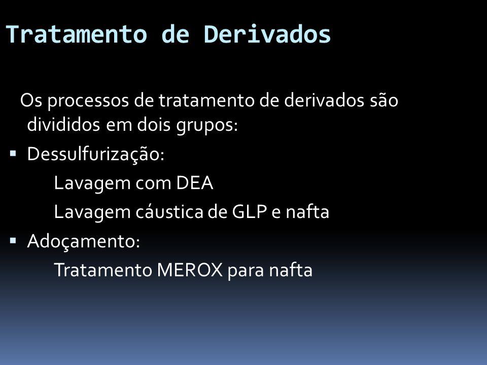 Tratamento de Derivados Os processos de tratamento de derivados são divididos em dois grupos: Dessulfurização: Lavagem com DEA Lavagem cáustica de GLP