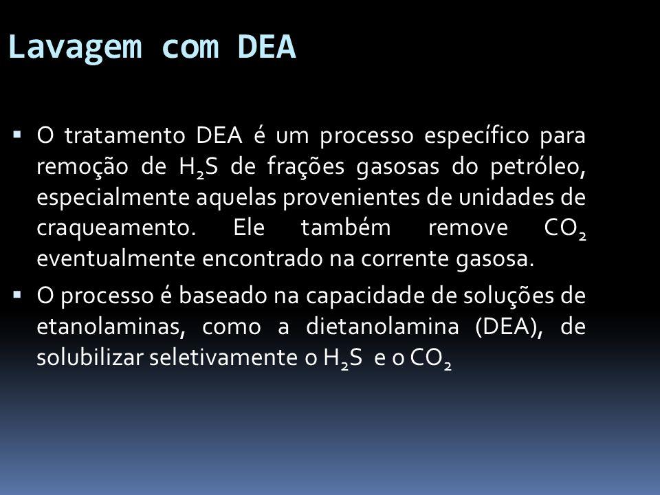 Lavagem com DEA O tratamento DEA é um processo específico para remoção de H 2 S de frações gasosas do petróleo, especialmente aquelas provenientes de