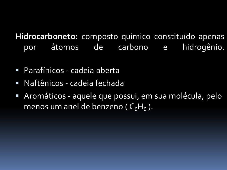 Hidrocarboneto: composto químico constituído apenas por átomos de carbono e hidrogênio. Parafínicos - cadeia aberta Naftênicos - cadeia fechada Aromát