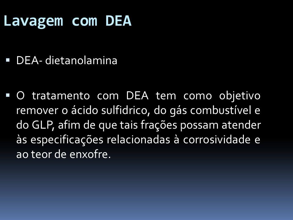 Lavagem com DEA DEA- dietanolamina O tratamento com DEA tem como objetivo remover o ácido sulfidrico, do gás combustível e do GLP, afim de que tais fr