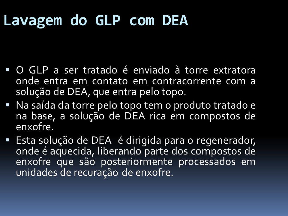 Lavagem do GLP com DEA O GLP a ser tratado é enviado à torre extratora onde entra em contato em contracorrente com a solução de DEA, que entra pelo to