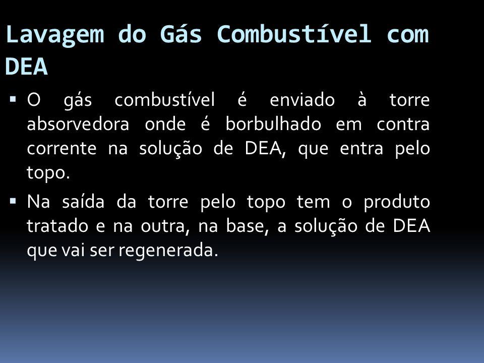 Lavagem do Gás Combustível com DEA O gás combustível é enviado à torre absorvedora onde é borbulhado em contra corrente na solução de DEA, que entra p