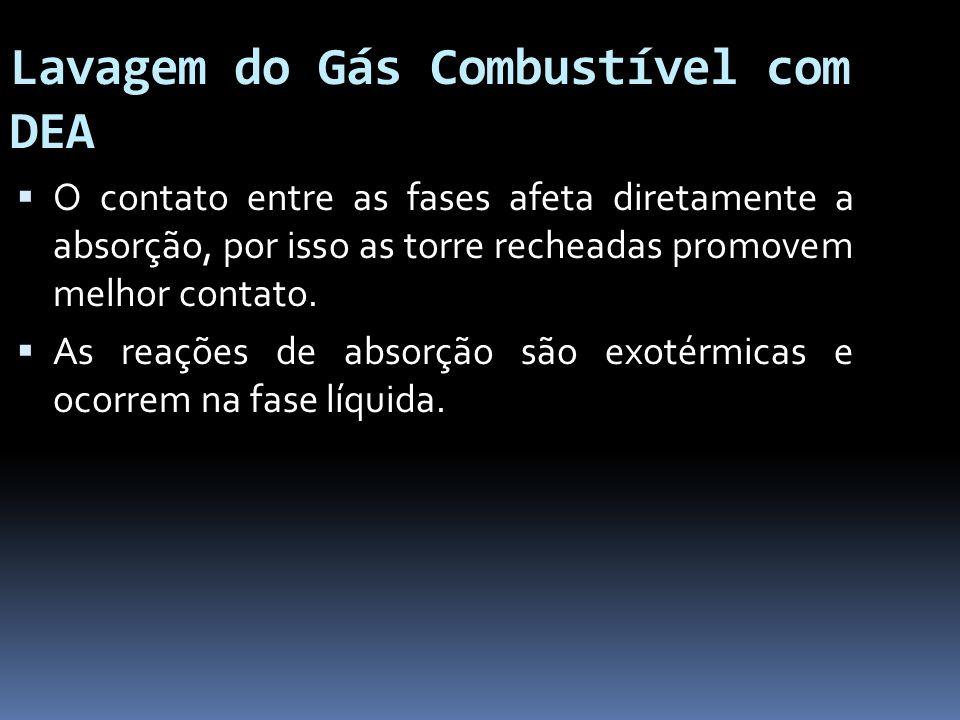 Lavagem do Gás Combustível com DEA O contato entre as fases afeta diretamente a absorção, por isso as torre recheadas promovem melhor contato. As reaç