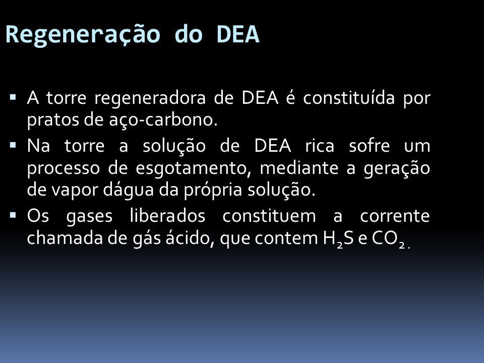 Regeneração do DEA A torre regeneradora de DEA é constituída por pratos de aço-carbono. Na torre a solução de DEA rica sofre um processo de esgotament
