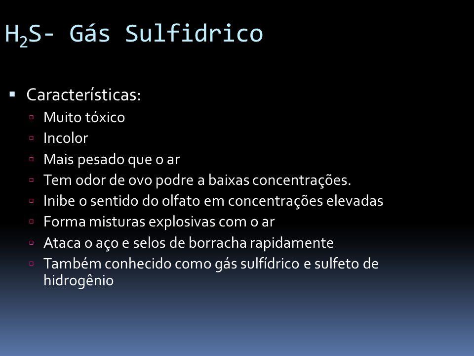 H 2 S- Gás Sulfidrico Características: Muito tóxico Incolor Mais pesado que o ar Tem odor de ovo podre a baixas concentrações. Inibe o sentido do olfa
