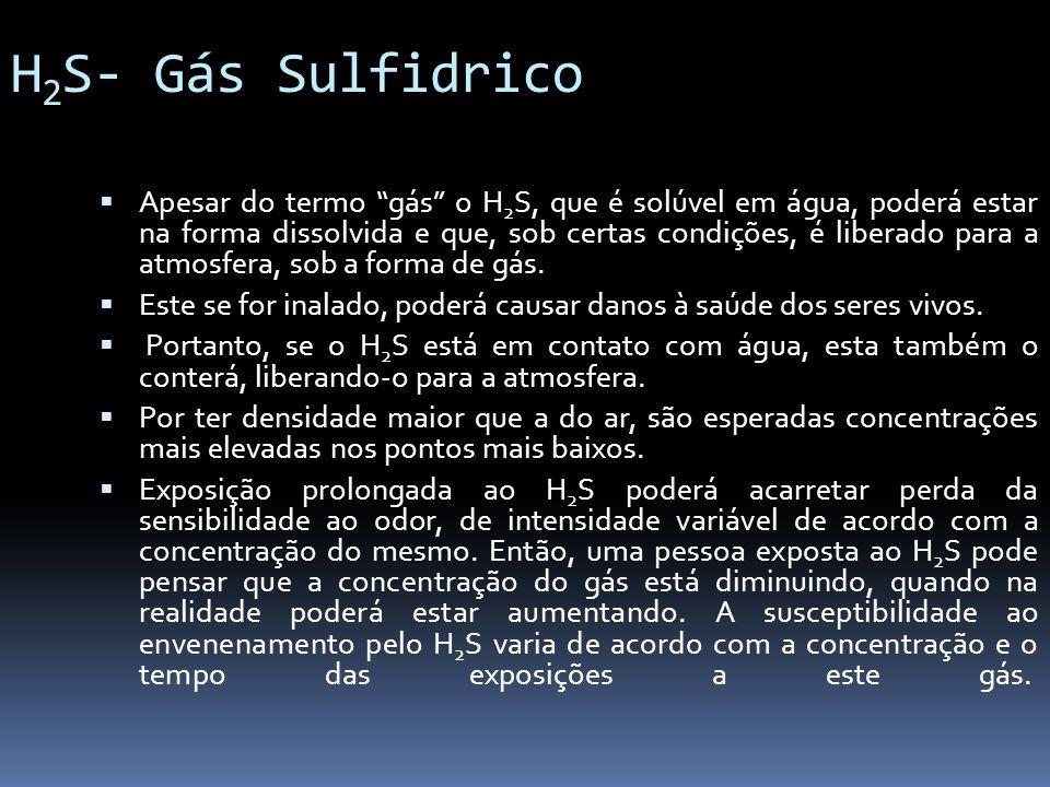 H 2 S- Gás Sulfidrico Apesar do termo gás o H 2 S, que é solúvel em água, poderá estar na forma dissolvida e que, sob certas condições, é liberado par