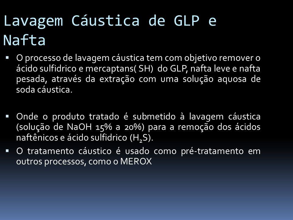 Lavagem Cáustica de GLP e Nafta O processo de lavagem cáustica tem com objetivo remover o ácido sulfidrico e mercaptans( SH) do GLP, nafta leve e naft