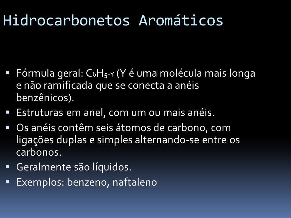 Hidrocarbonetos Aromáticos Fórmula geral: C 6 H 5-Y (Y é uma molécula mais longa e não ramificada que se conecta a anéis benzênicos). Estruturas em an