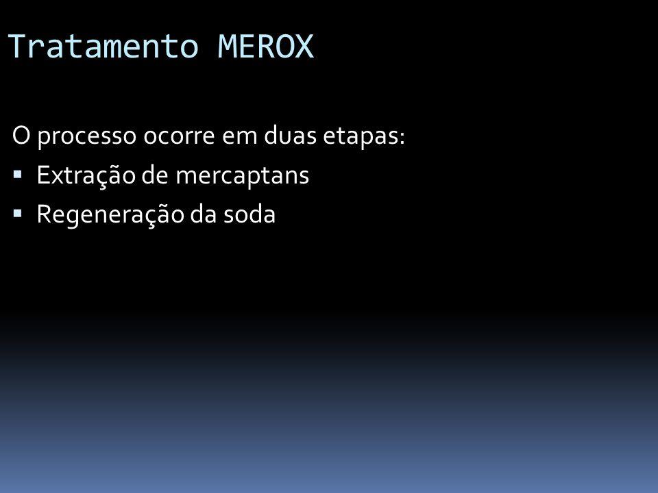 Tratamento MEROX O processo ocorre em duas etapas: Extração de mercaptans Regeneração da soda