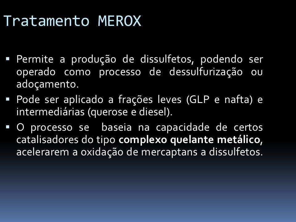 Tratamento MEROX Permite a produção de dissulfetos, podendo ser operado como processo de dessulfurização ou adoçamento. Pode ser aplicado a frações le