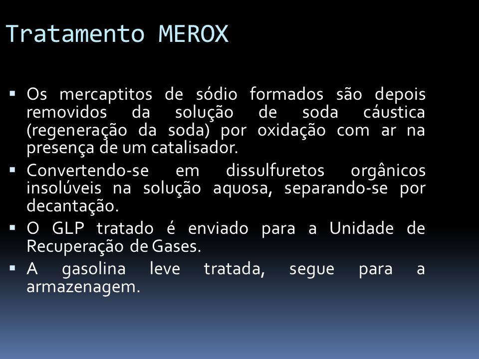 Tratamento MEROX Os mercaptitos de sódio formados são depois removidos da solução de soda cáustica (regeneração da soda) por oxidação com ar na presen
