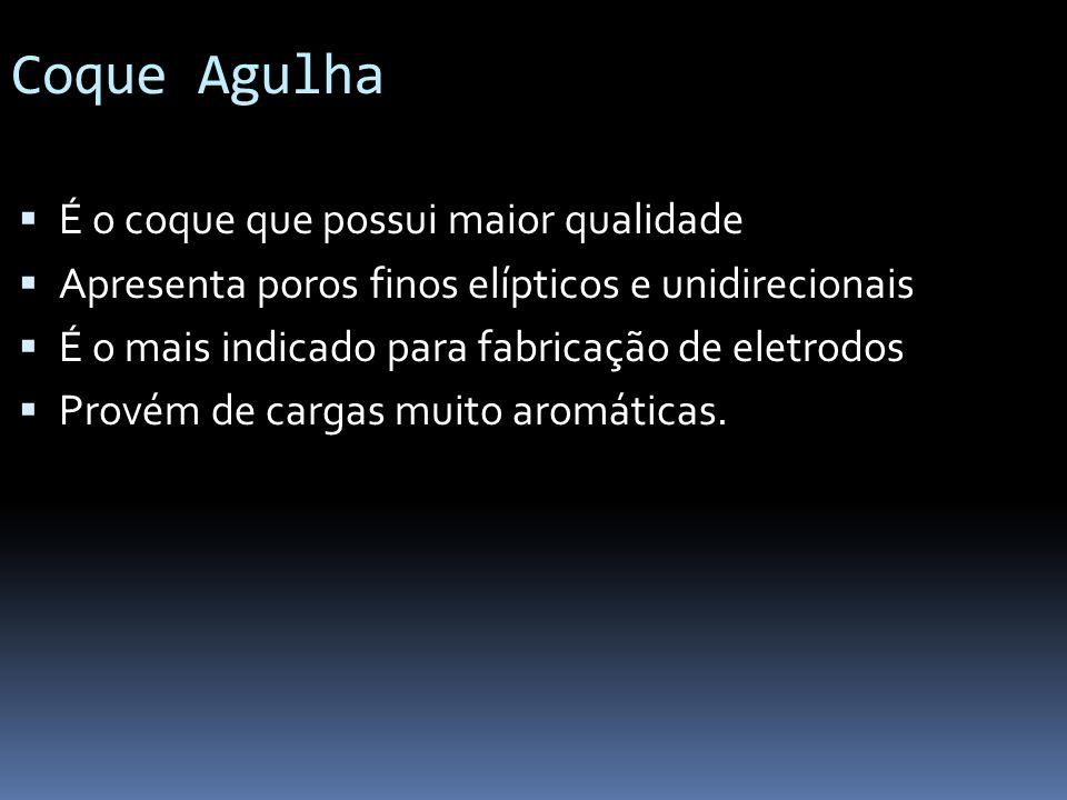 Coque Agulha É o coque que possui maior qualidade Apresenta poros finos elípticos e unidirecionais É o mais indicado para fabricação de eletrodos Prov