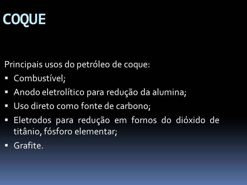COQUE Principais usos do petróleo de coque: Combustível; Anodo eletrolítico para redução da alumina; Uso direto como fonte de carbono; Eletrodos para