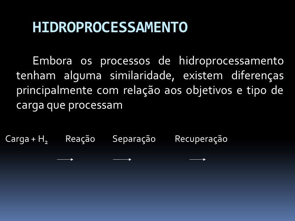 Embora os processos de hidroprocessamento tenham alguma similaridade, existem diferenças principalmente com relação aos objetivos e tipo de carga que