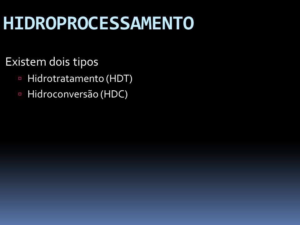 HIDROPROCESSAMENTO Existem dois tipos Hidrotratamento (HDT) Hidroconversão (HDC)