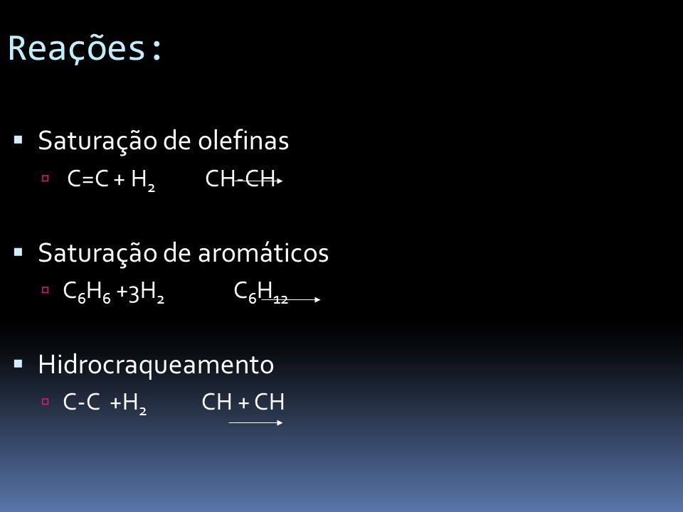 Reações: Saturação de olefinas C=C + H 2 CH-CH Saturação de aromáticos C 6 H 6 +3H 2 C 6 H 12 Hidrocraqueamento C-C +H 2 CH + CH