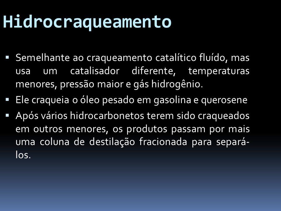Hidrocraqueamento Semelhante ao craqueamento catalítico fluído, mas usa um catalisador diferente, temperaturas menores, pressão maior e gás hidrogênio