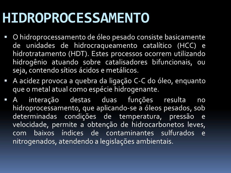 HIDROPROCESSAMENTO O hidroprocessamento de óleo pesado consiste basicamente de unidades de hidrocraqueamento catalítico (HCC) e hidrotratamento (HDT).