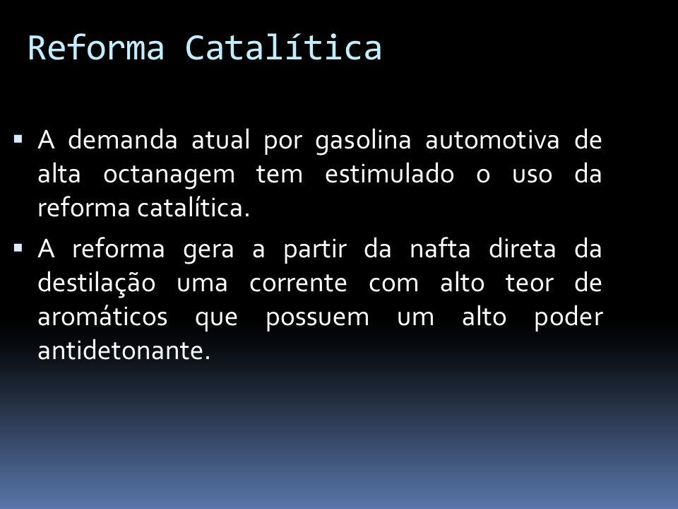 Reforma Catalítica A demanda atual por gasolina automotiva de alta octanagem tem estimulado o uso da reforma catalítica. A reforma gera a partir da na