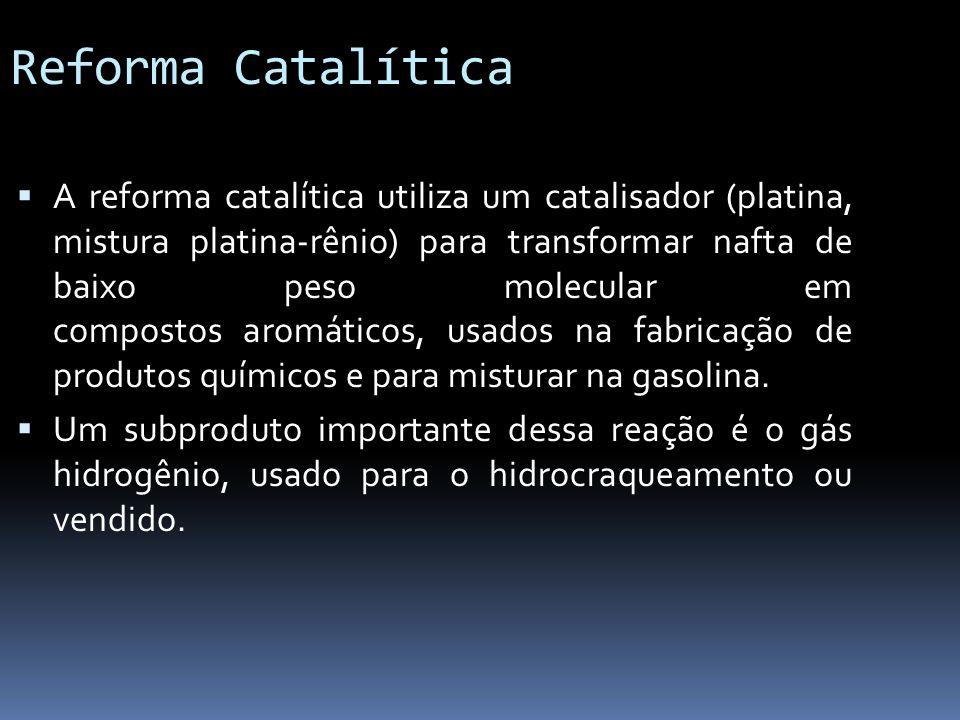Reforma Catalítica A reforma catalítica utiliza um catalisador (platina, mistura platina-rênio) para transformar nafta de baixo peso molecular em comp
