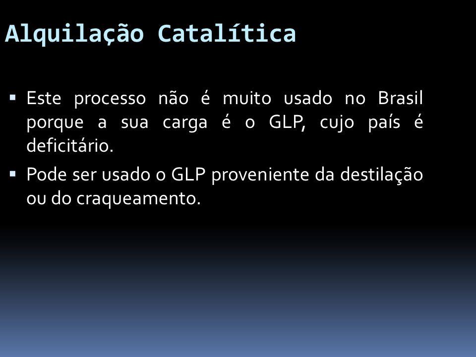 Alquilação Catalítica Este processo não é muito usado no Brasil porque a sua carga é o GLP, cujo país é deficitário. Pode ser usado o GLP proveniente