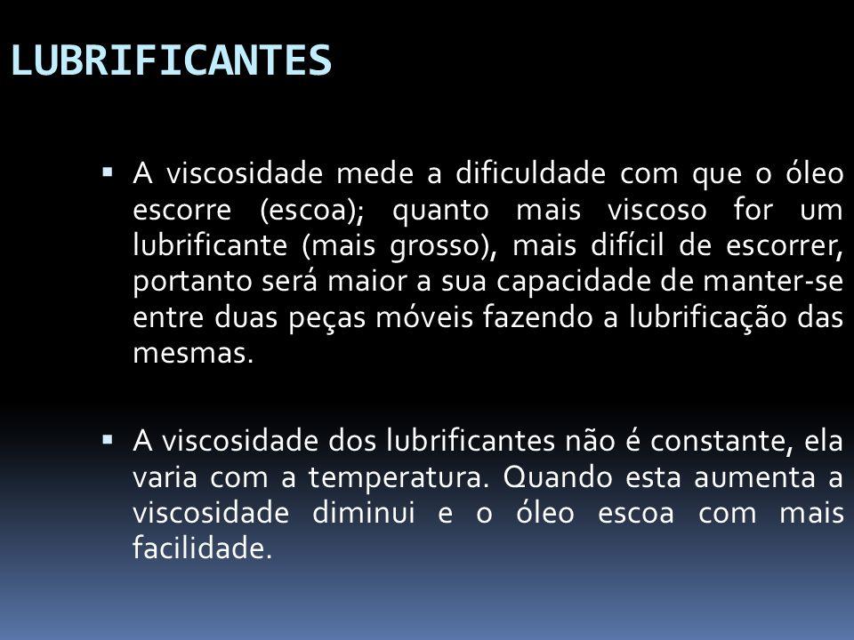LUBRIFICANTES A viscosidade mede a dificuldade com que o óleo escorre (escoa); quanto mais viscoso for um lubrificante (mais grosso), mais difícil de