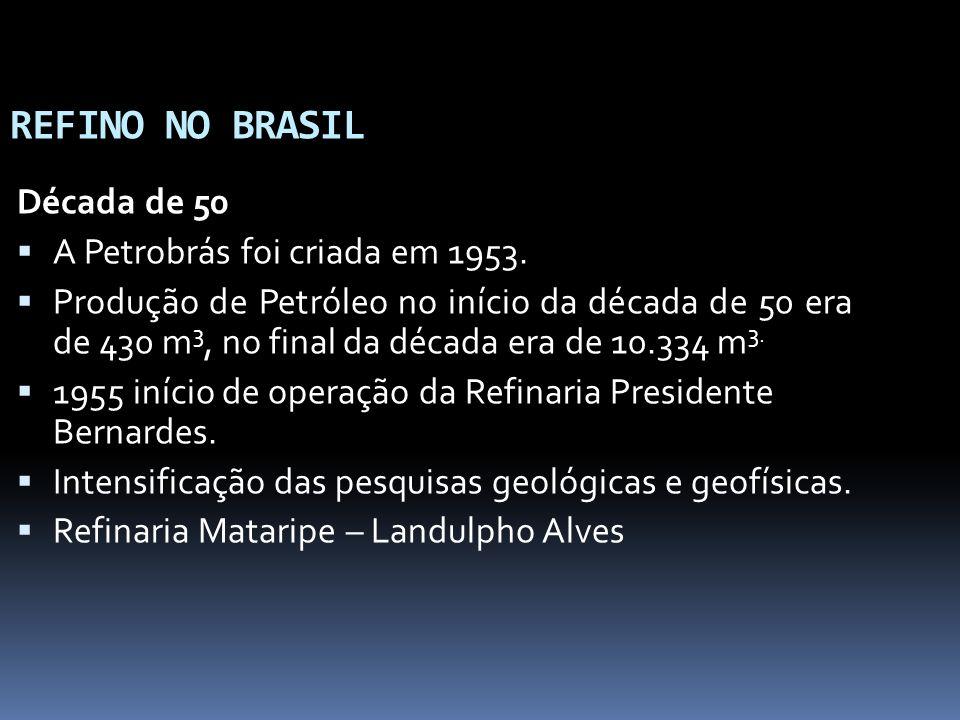 REFINO NO BRASIL Década de 50 A Petrobrás foi criada em 1953. Produção de Petróleo no início da década de 50 era de 430 m 3, no final da década era de