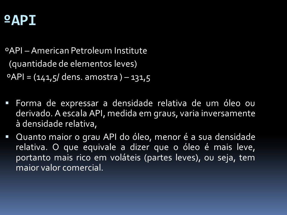 ºAPI ºAPI – American Petroleum Institute (quantidade de elementos leves) ºAPI = (141,5/ dens. amostra ) – 131,5 Forma de expressar a densidade relativ