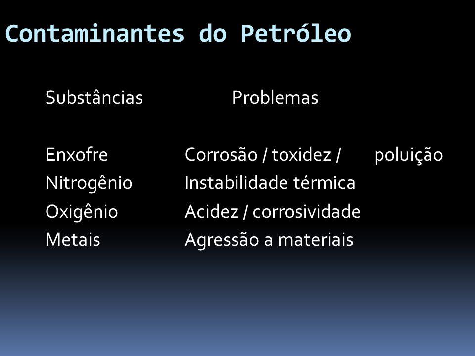 Contaminantes do Petróleo Substâncias Problemas EnxofreCorrosão / toxidez /poluição Nitrogênio Instabilidade térmica OxigênioAcidez / corrosividade Me