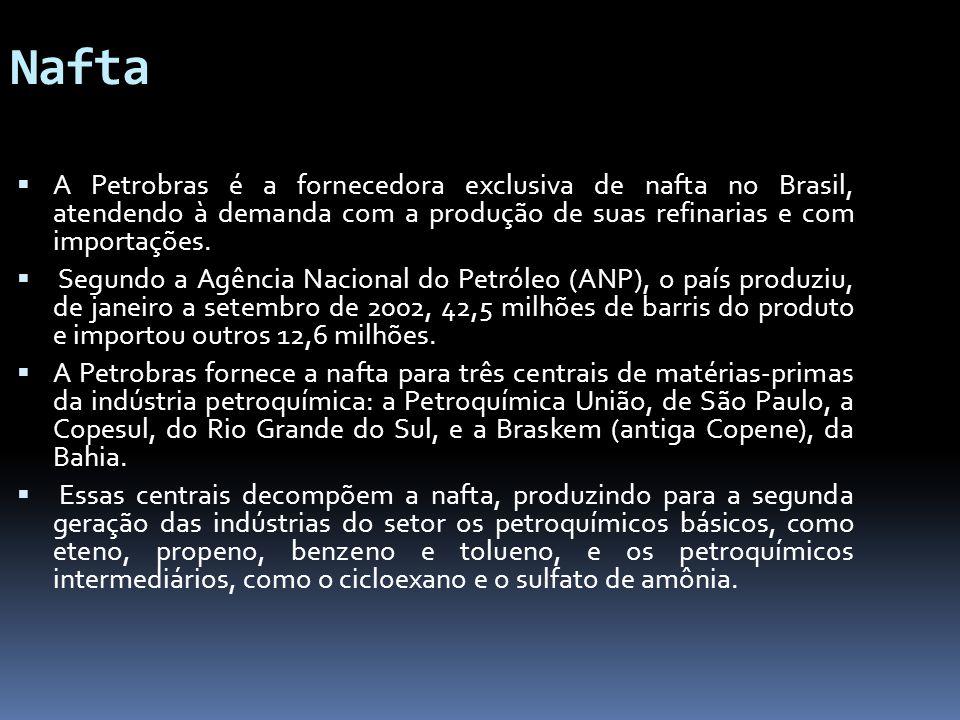 Nafta A Petrobras é a fornecedora exclusiva de nafta no Brasil, atendendo à demanda com a produção de suas refinarias e com importações. Segundo a Agê
