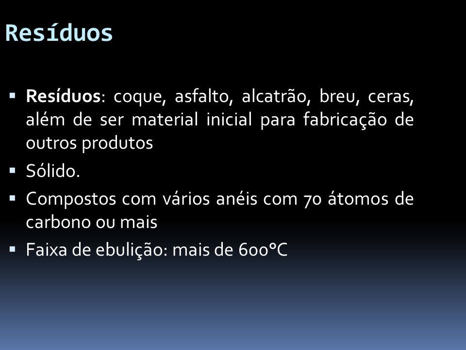 Resíduos Resíduos: coque, asfalto, alcatrão, breu, ceras, além de ser material inicial para fabricação de outros produtos Sólido. Compostos com vários