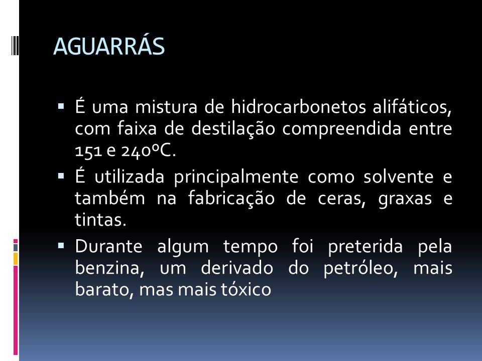 AGUARRÁS É uma mistura de hidrocarbonetos alifáticos, com faixa de destilação compreendida entre 151 e 240ºC. É utilizada principalmente como solvente