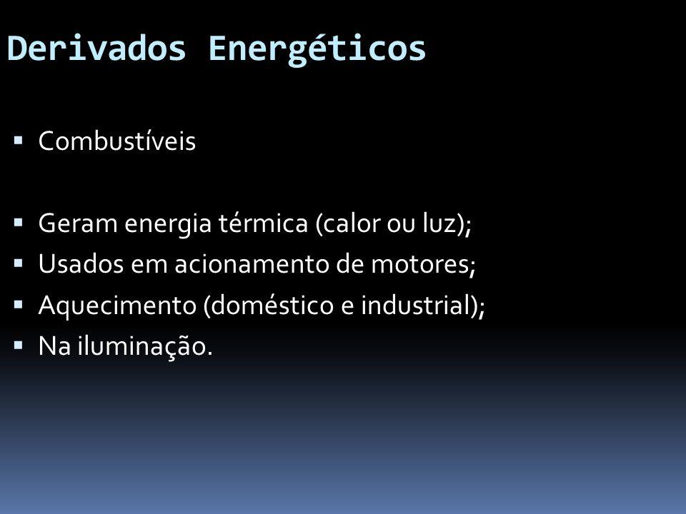 Derivados Energéticos Combustíveis Geram energia térmica (calor ou luz); Usados em acionamento de motores; Aquecimento (doméstico e industrial); Na il