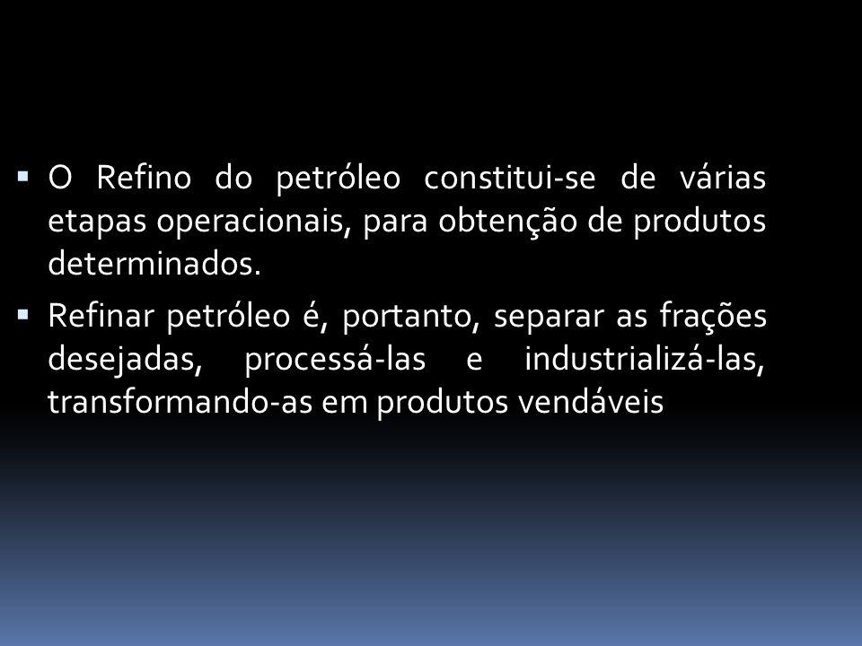O Refino do petróleo constitui-se de várias etapas operacionais, para obtenção de produtos determinados. Refinar petróleo é, portanto, separar as fraç